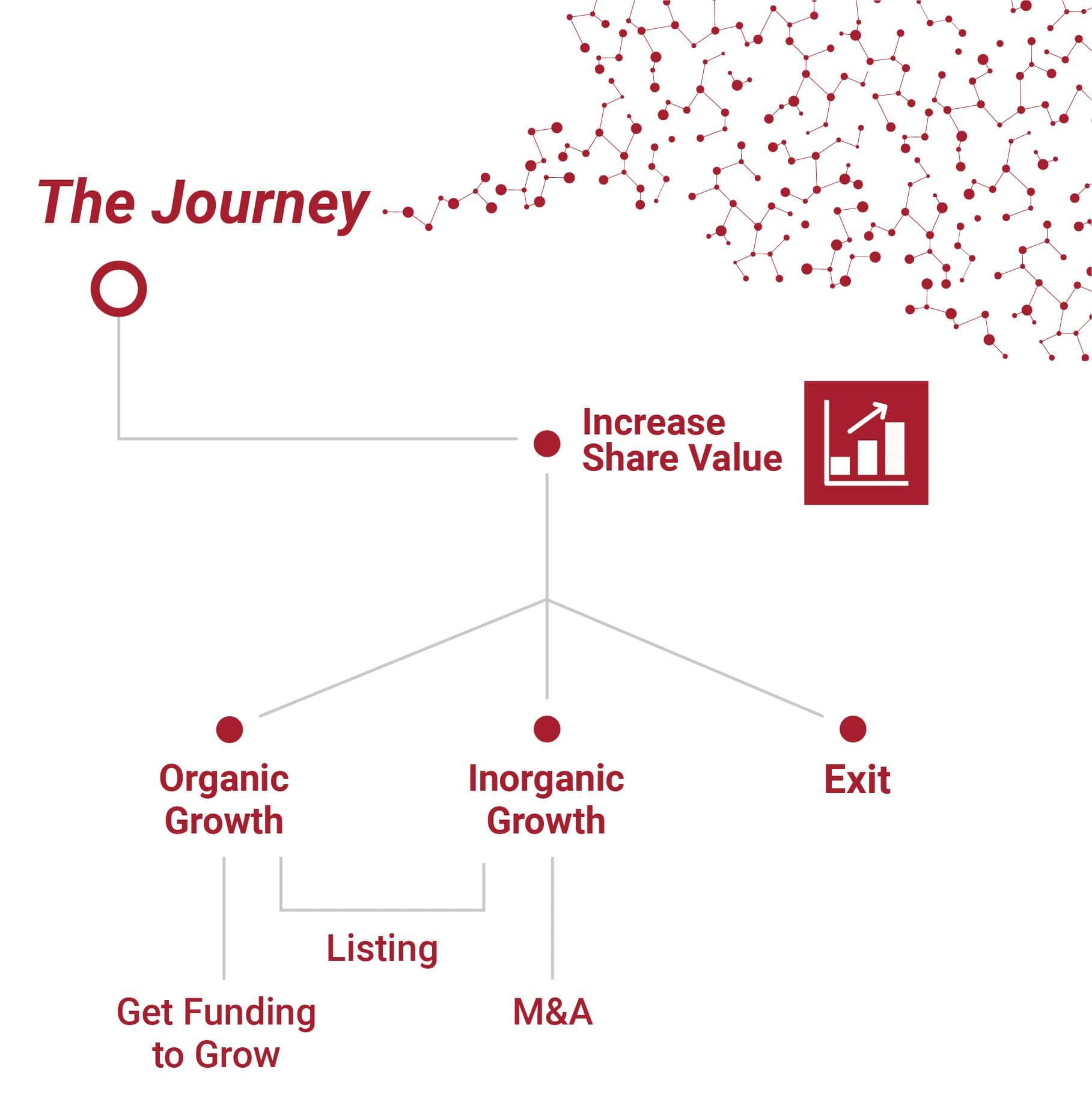 Cpevent landing page cover Journey